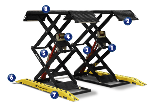 everything you need to know about challenger lift s double scissor rh jmcautomotiveequipment com challenger 12000 lift manual challenger e10 lift manual