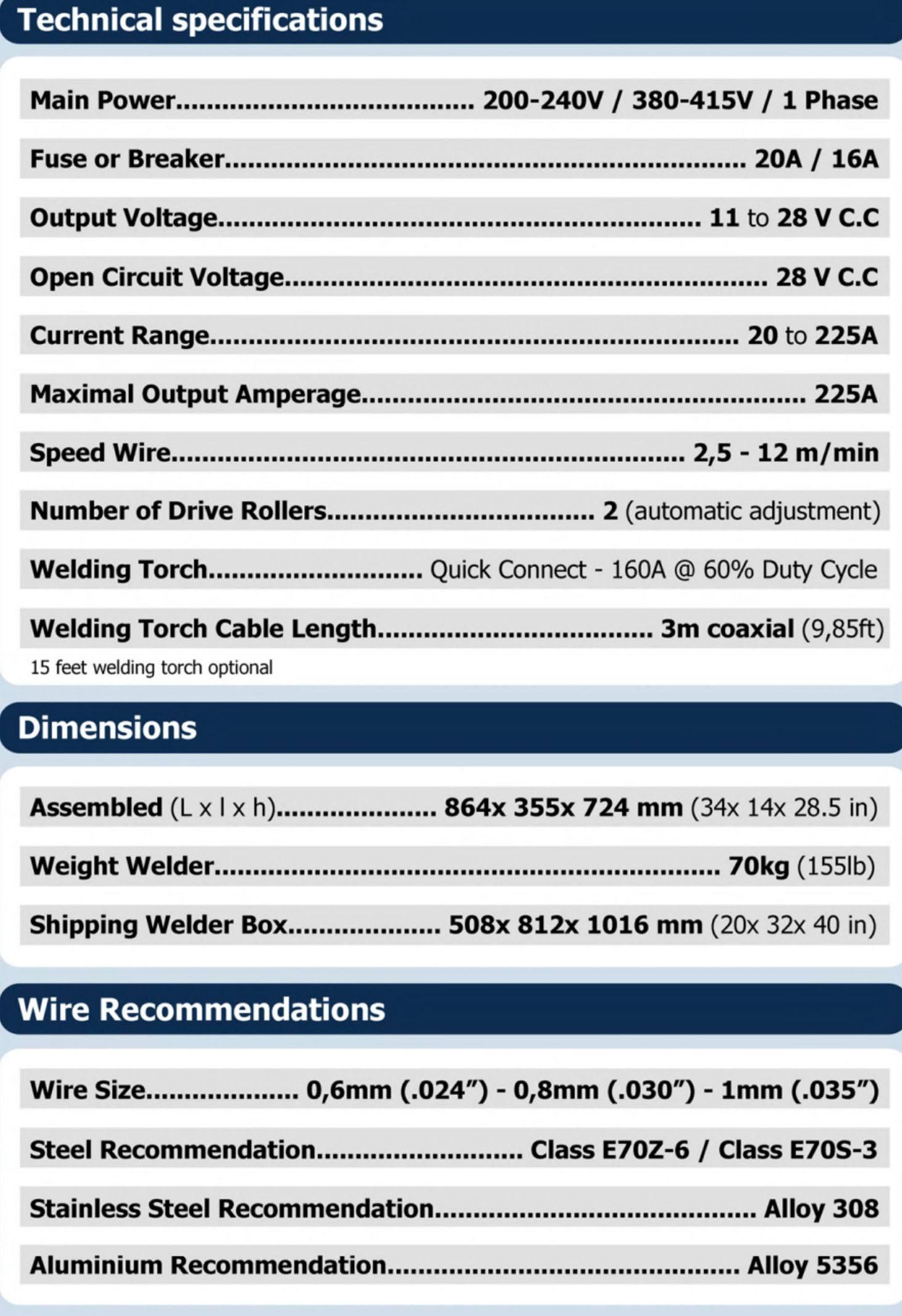 AMH UltraMig 200 Versatile MIG Welder for Autobody Repair Shop