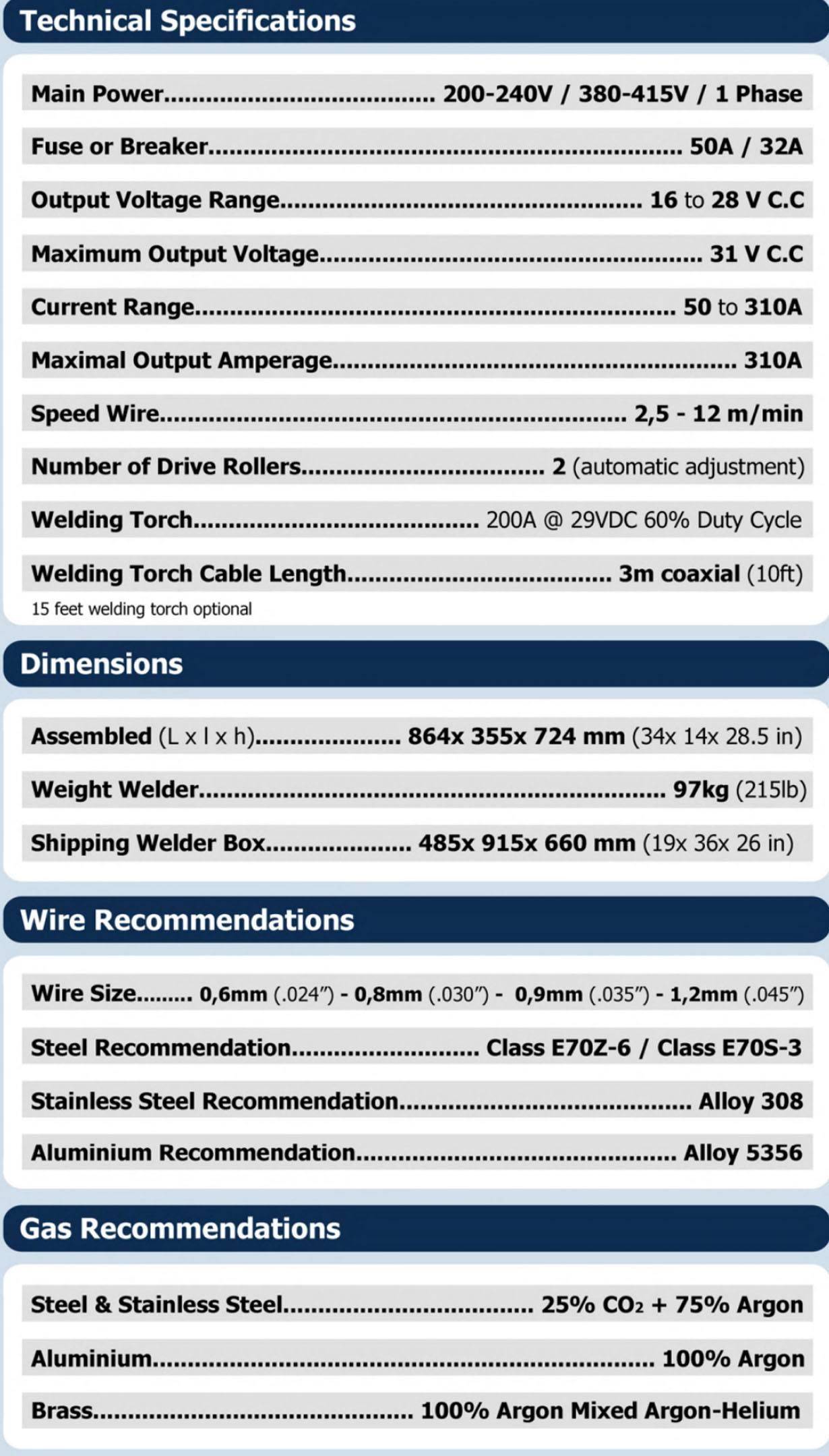 AMH UltraMig 260 Innovative MIG Welder for Aluminium, Steel ...